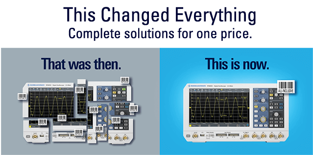 This Changed Everything Complete solutions for one price.